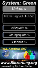 Blitzortung ToA Info Light
